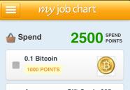 Kids Chores Bitcoin TheBitcoinWife